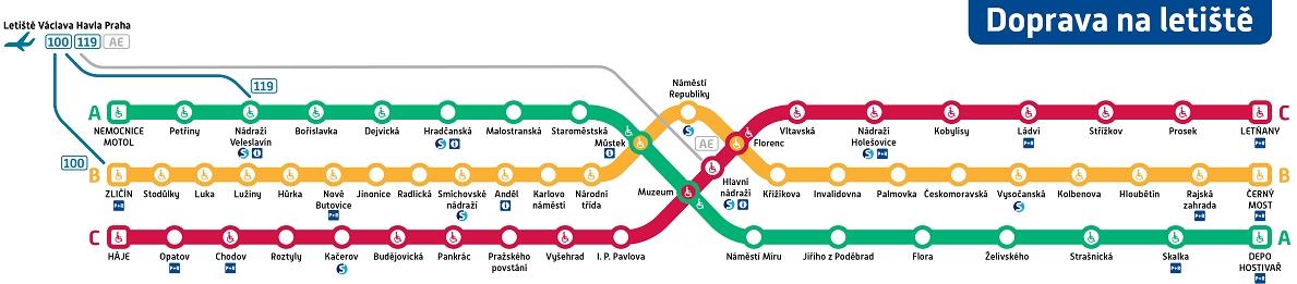 Doprava z Letiště Praha autobusem a metrem do centra Prahy