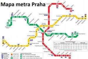 Mapa metra Praha 2020 plán