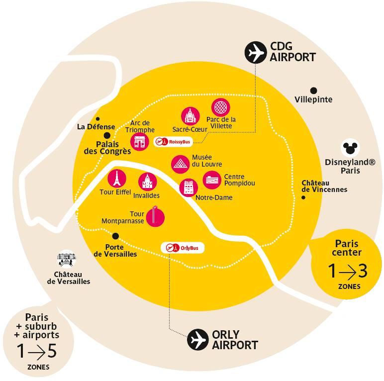 Tarifní zóny metra v Paříži