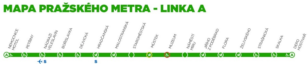 Trasa metra Praha linka A