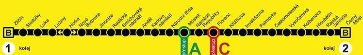 Trasa metra Praha linka B